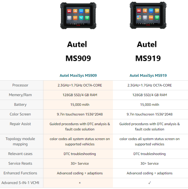 Autel-MS909-Difference-Between-MS908S-Pro-and-MS919-3